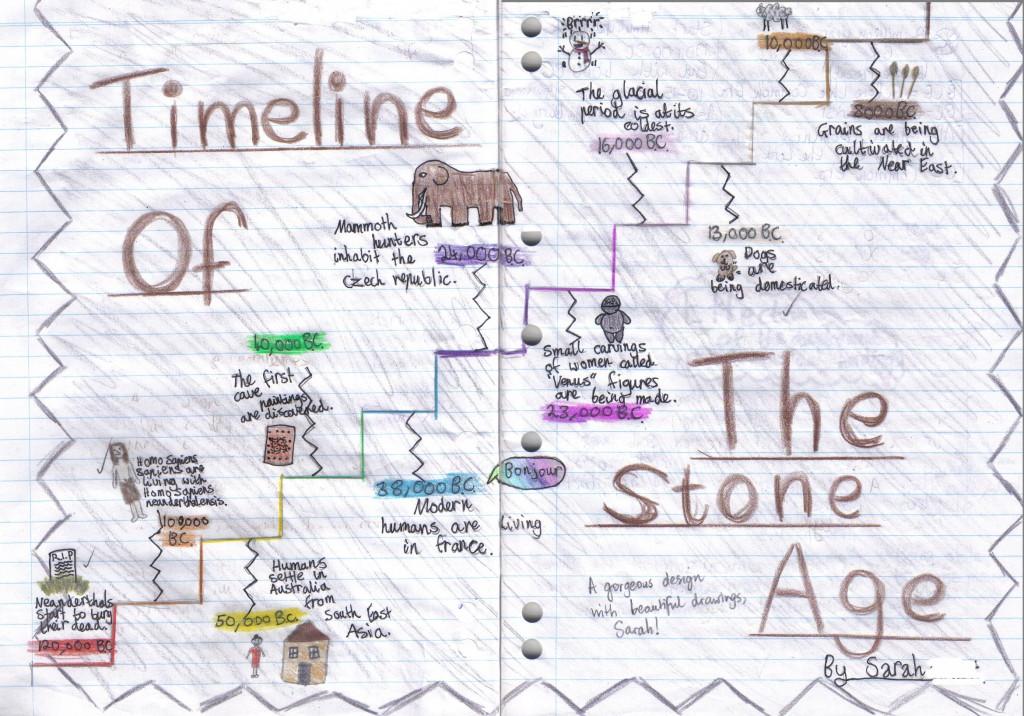 Sarah's timeline copy