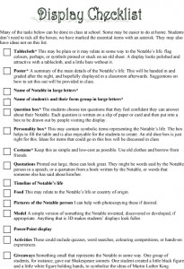 Display checklist