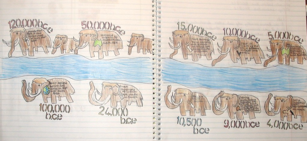 Mammoths running along beside a river - what a wonderful metaphor for the Stone Age. This clever and beautifully executed timeline was created by Victoria.