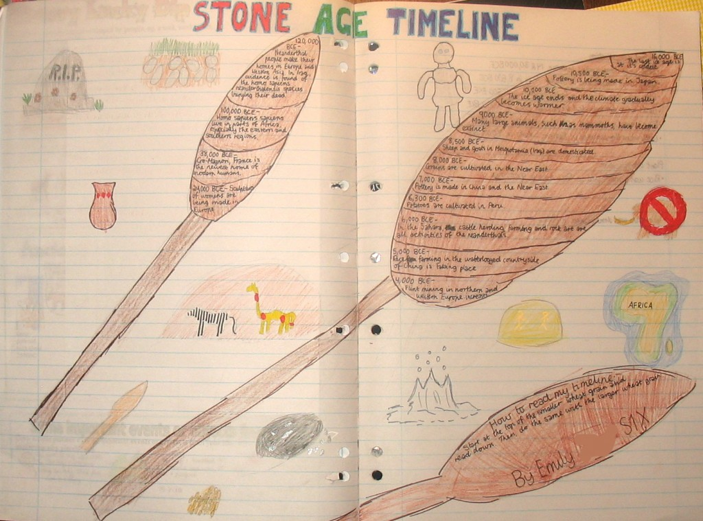 Emily chose an ear of wheat as the symbol for her Stone Age timeline. This was highly appropriate because people gathered wheat that grew in the wild in the Old Stone Age, then planted it and grew crops in the New Stone Age. A brilliant idea, Emily!
