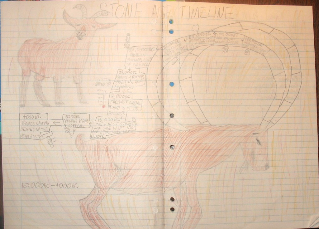 Sam chose a wild goat (an ibex) to represent the hunter-gathering part of the Stone Age, and a domesticated goat to represent the beginning of farming and herding. An original and clever notion, Sam!