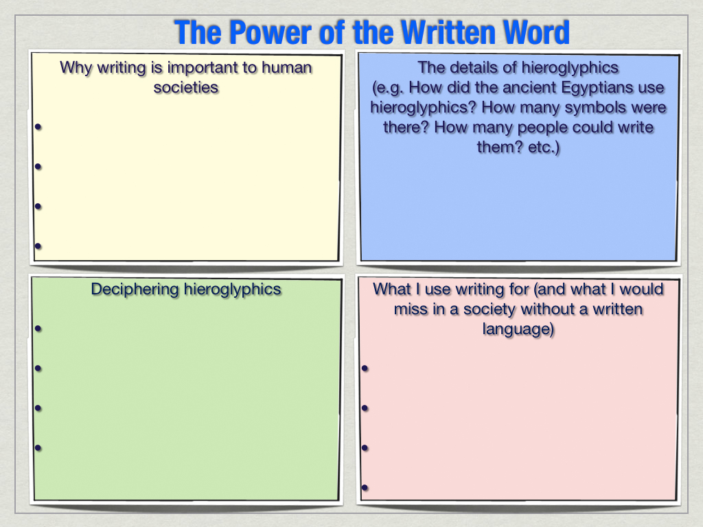 Power Of Words Essay