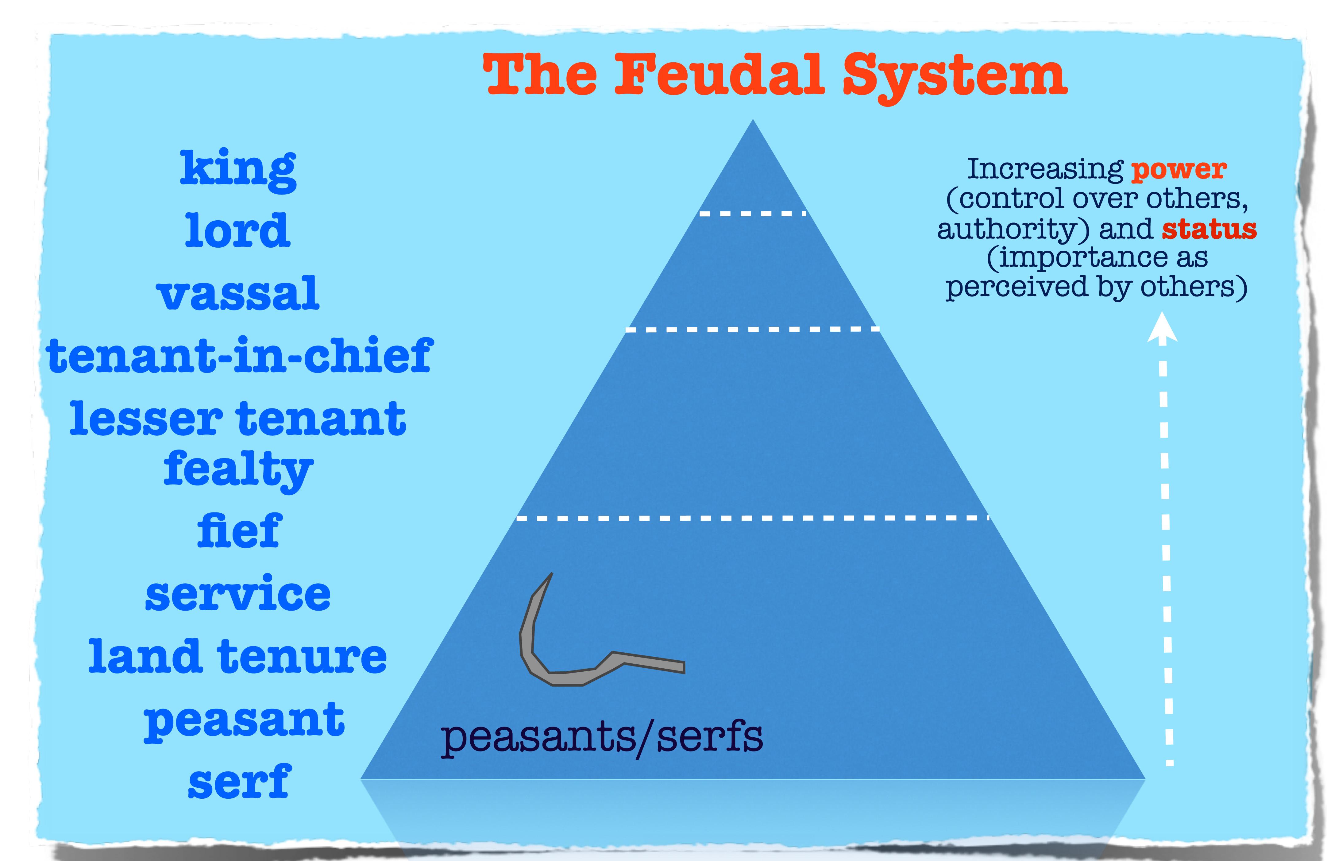 feudalsystem in japan