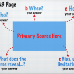 How to set out the primary source question